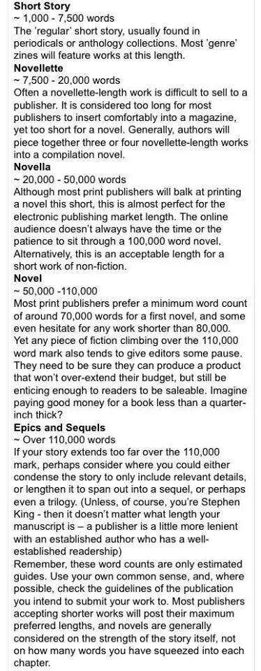 reference guide for how many words you need to write your story idea